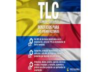 TLC Costa Rica: Conozca los productos de manufacturas con desgravación inmediata