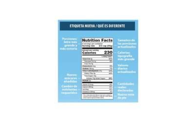 FDA anuncia cambios para la etiqueta que describe la información nutricional de