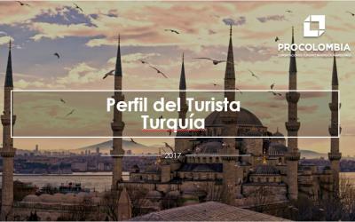 Perfil del turista de Turquía