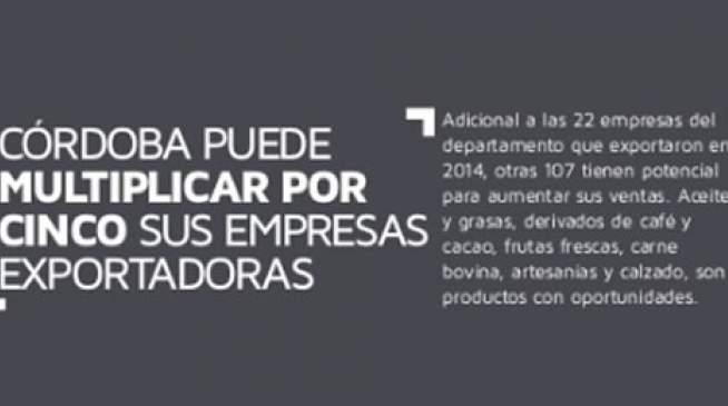 Cartilla complementaría Córdoba - ProColombia